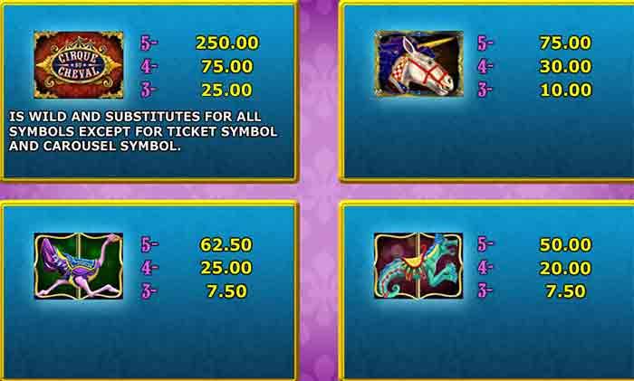выплаты за символы cirque du cheval
