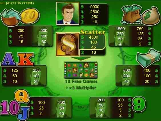 таблица выплат the money game