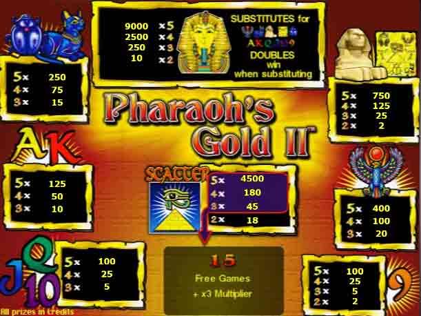 таблица выплат pharaohs gold 2