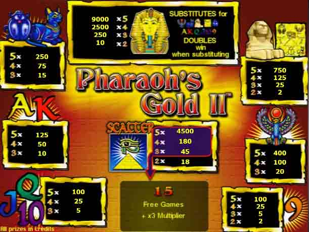 таблица выплат pharaohs gold 2