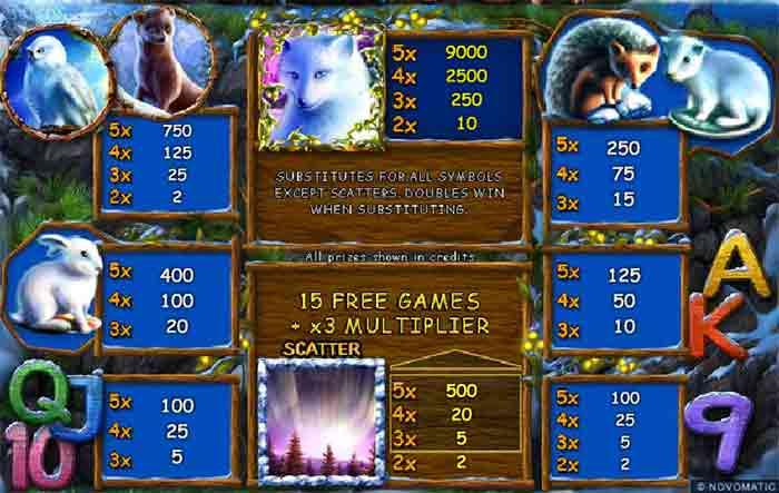 polar fox таблица выплат